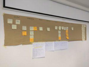Future State med handleplaner og forslag til KPI'er