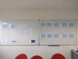 Den endelige tavle med KPI'er, som der nu skal holdes ugentlige tavlemøder omkring.